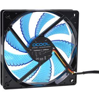 Alphacool NexXxoS Cool Answer 480 LT/ST - Set